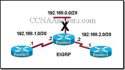 CCNA 2 Chapter 9 V4.0 Answers (5)