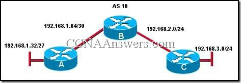 CCNA 2 Chapter 9 V4.0 Answers (6)