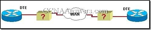 CCNA 2 Final Exam Answers V3.1 (10)