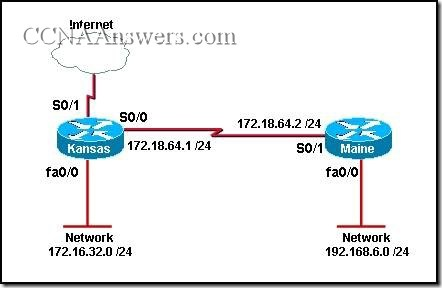 CCNA 2 Final Exam Answers V3.1 (15)