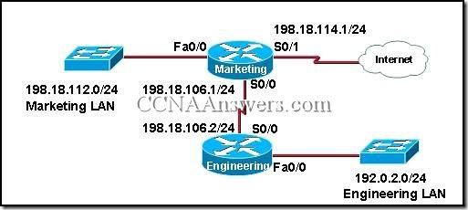 CCNA 2 Final Exam Answers V3.1 (3)