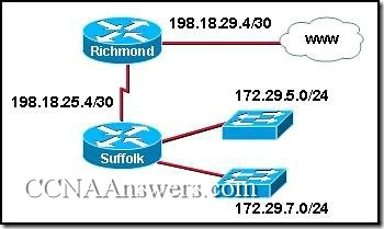 CCNA 2 Final Exam Answers V3.1 (6)
