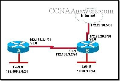 CCNA 2 Final Exam Answers V3.1 (9)