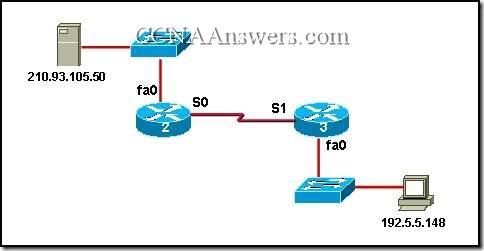 CCNA 2 Module 11 V3.1 Answers (5)