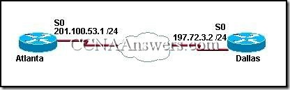 CCNA 2 Module 4 V3.1 Answers (1)