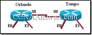 CCNA 2 Module 6 V3.1 Answers (3)