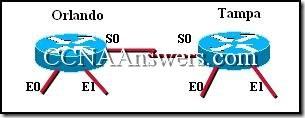 CCNA 2 Module 6 V3.1 Answers (3)