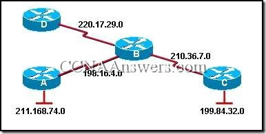 CCNA 2 Module 7 V3.1 Answers (7)