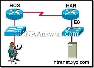 CCNA 2 Module 9 V3.1 Answers (3)