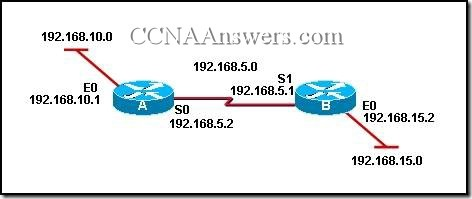 CCNA 2 Module 9 V3.1 Answers (5)