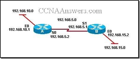 CCNA 2 Module 9 V3.1 Answers (5)