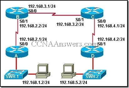 CCNA 2 Module 9 V3.1 Answers (6)