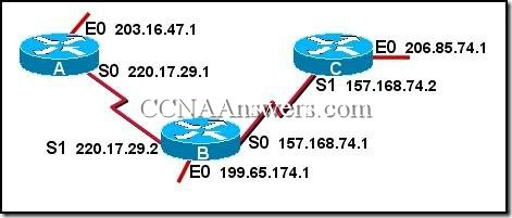 CCNA 2 Practice Final Exam Answer V3.1 (12)