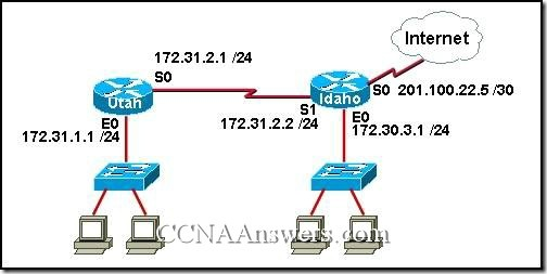 CCNA 2 Practice Final Exam Answer V3.1 (7)