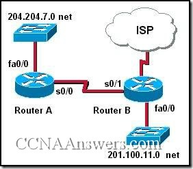 CCNA 2 Practice Final Exam Answer V3.1 (8)