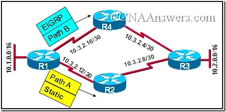 CCNA 2 Practice Final Exam Answers