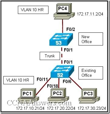 CCNA 3 Chapter 3 (6)