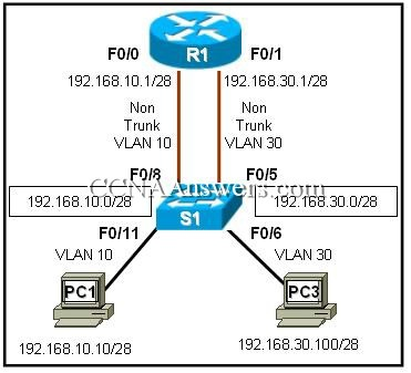 CCNA Exam Answers | CCNA Packet Tracer Help: CCNA 3 Chapter 6 V4.0