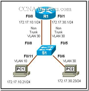 CCNA 3 Chapter 6 V4.0 Answers (10)