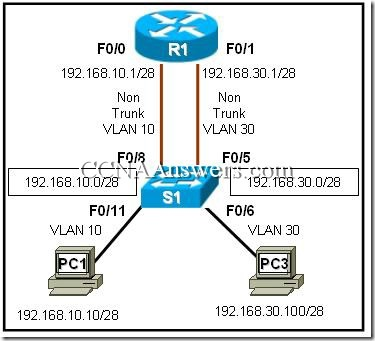 CCNA 3 Chapter 6 V4.0 Answers (1)