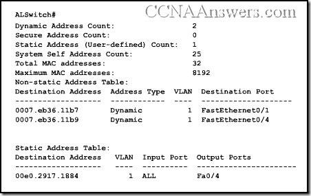 CCNA 3 Final Exam Answers V3.1 (12)