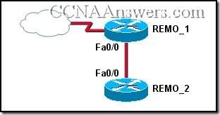 CCNA 3 Final Exam Answers V3.1 (13)