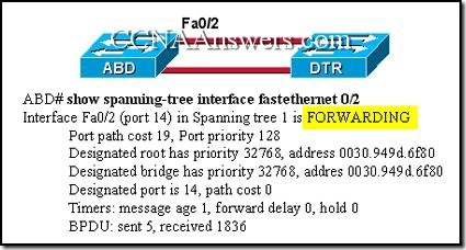 CCNA 3 Final Exam Answers V3.1 (26)