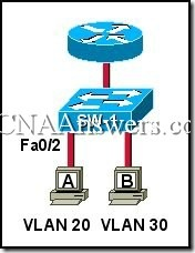 CCNA 3 Final Exam Answers V3.1 (2)