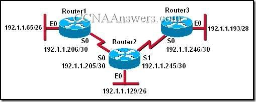 CCNA 3 Module 1 V3.1 Answers (2)