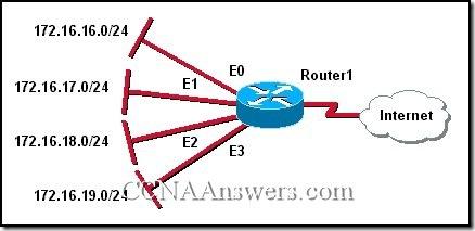 CCNA 3 Module 1 V3.1 Answers (3)