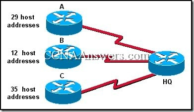 CCNA 3 Module 1 V3.1 Answers (4)