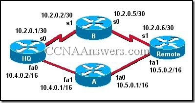 CCNA 3 Module 2 V3.1 Answers