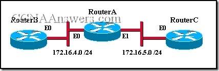 CCNA 3 Module 2 V3.1 Answers (4)