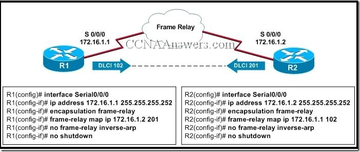 CCNA4Chapter3 thumb CCNA 4 Chapter 3 V4.0 Answers