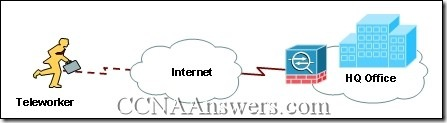 CCNA4Chapter6V4.0Answers thumb CCNA 4 Chapter 6 V4.0 Answers