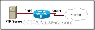 CCNA4 Chapter7