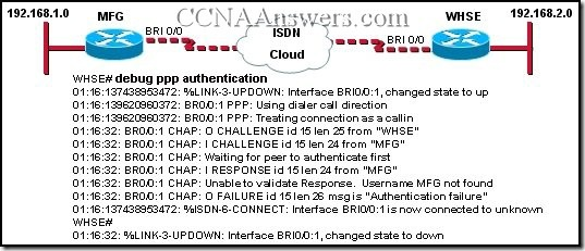 CCNA 4 Final Exam Answers V3.1 (10)
