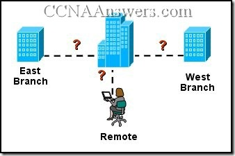 CCNA 4 Final Exam Answers V3.1 (11)