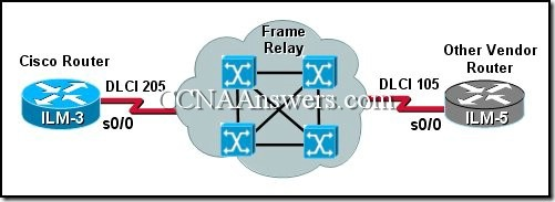 CCNA 4 Final Exam Answers V3.1 (7)