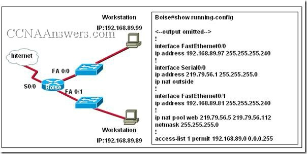 CCNA 4 Final Exam Answers V3.1 (9)