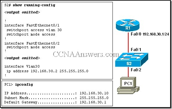 CCNA 3 Scaling Networks v6.0 Exam Answers