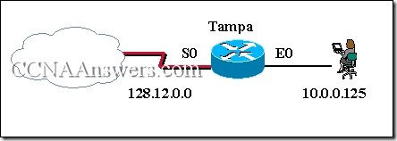 CCNA 4 Module 1 V3.1 Answers (4)