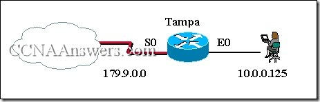 CCNA 4 Module 1 V3.1 Answers (5)