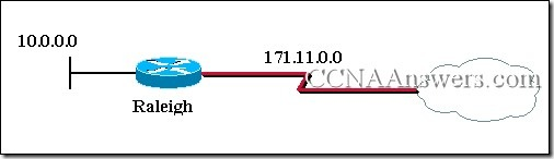 CCNA 4 Module 1 V3.1 Answers (6)