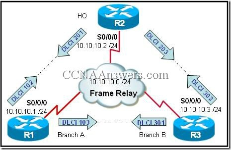 CCNA 4 Chapter 8 V4.0 Answers