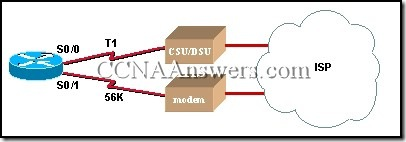 CCNA 4 Practice Final Exam Answer V3.1 (1)