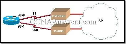 CCNA 4 Practice Final Exam Answer V3.1 (1)