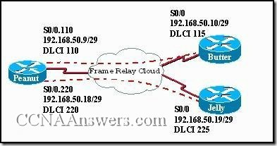 CCNA 4 Practice Final Exam Answer V3.1