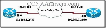 CCNA 4 Practice Final Exam Answer V3.1 (6)