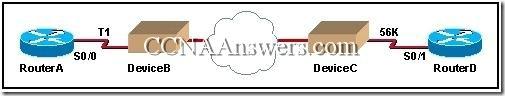 CCNA 4 Practice Final Exam Answer V3.1 (9)